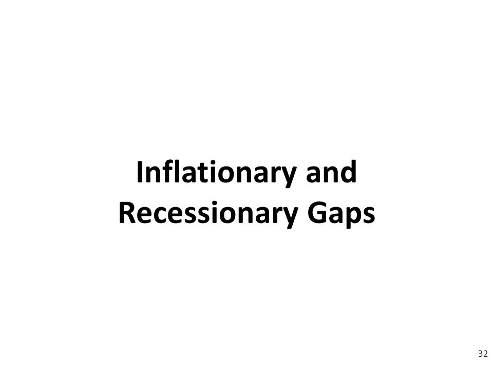 Inflationary and Recessionary Gaps 32