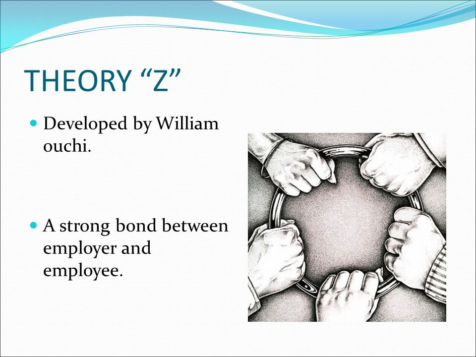THEORY Z Developed by William ouchi. A strong bond between employer and employee.
