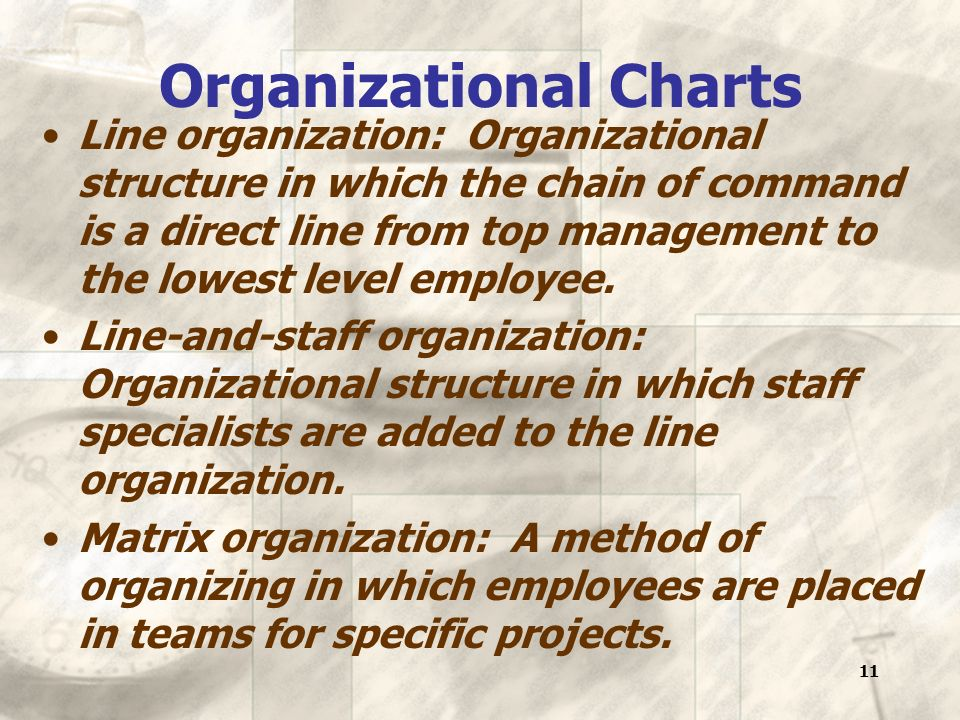 11 Organizational Charts Line organization: Organizational structure in which the chain of command is a direct line from top management to the lowest level employee.