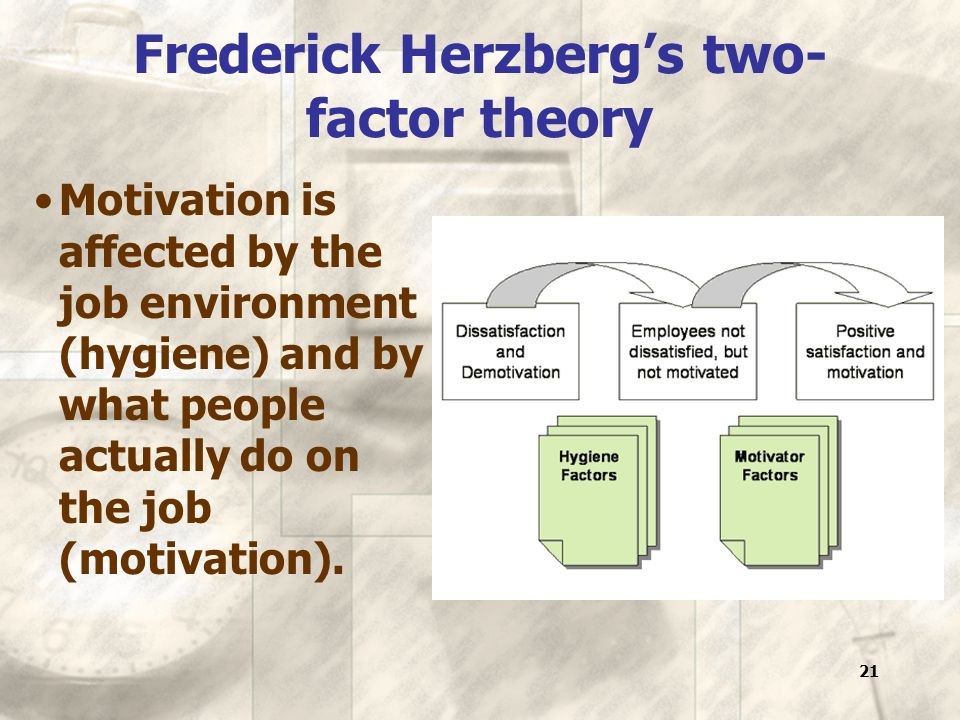 21 Frederick Herzberg's two- factor theory Motivation is affected by the job environment (hygiene) and by what people actually do on the job (motivation).