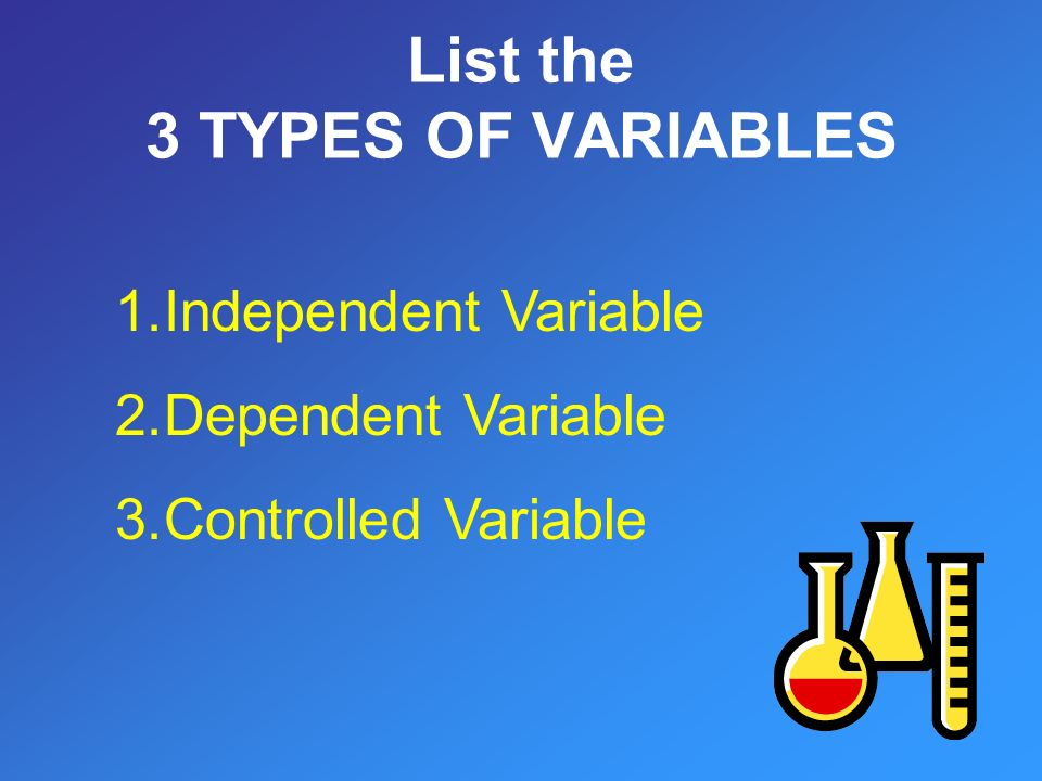 1.Independent Variable 2.Dependent Variable 3.Controlled Variable
