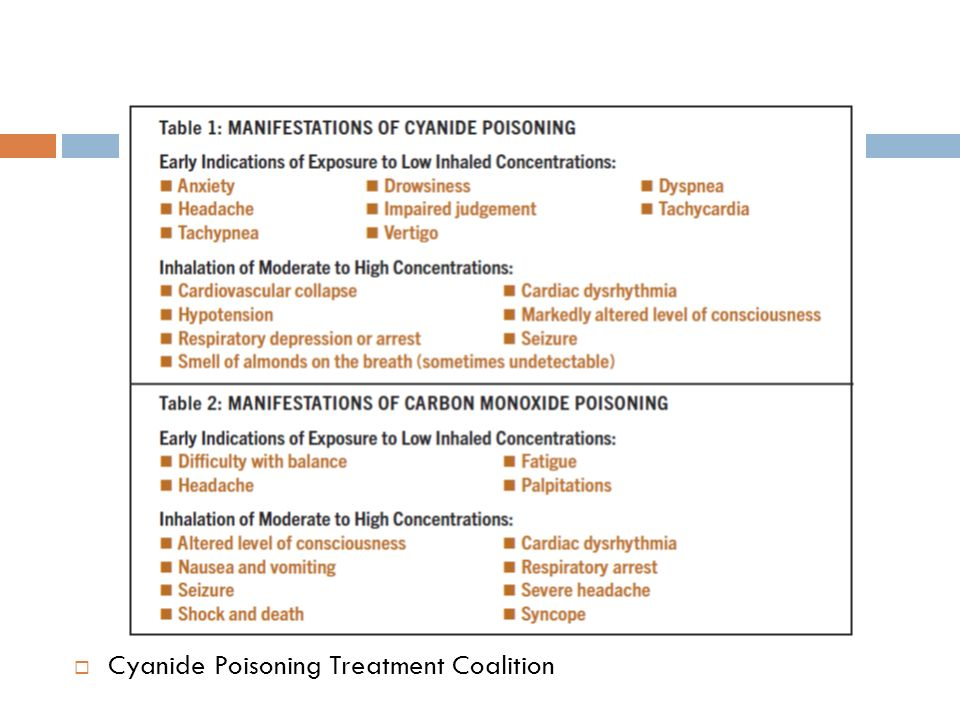  Cyanide Poisoning Treatment Coalition