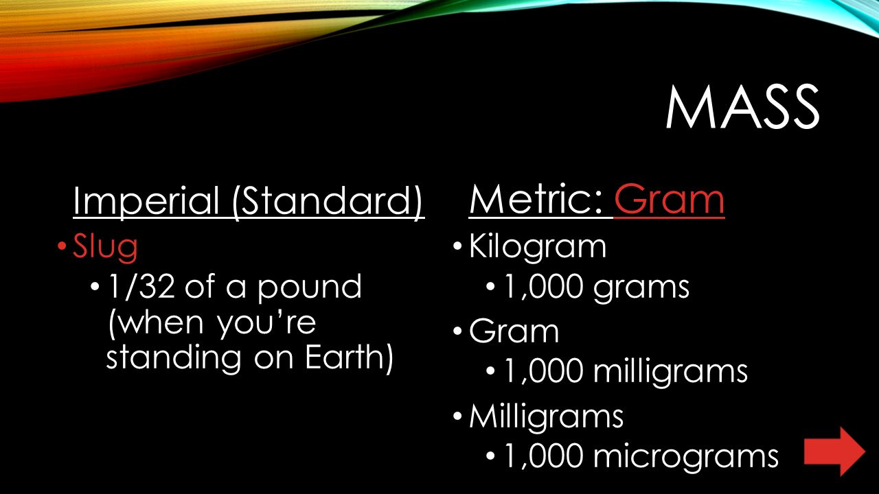 MASS Imperial (Standard) Slug 1/32 of a pound (when you're standing on Earth) Metric: Gram Kilogram 1,000 grams Gram 1,000 milligrams Milligrams 1,000 micrograms