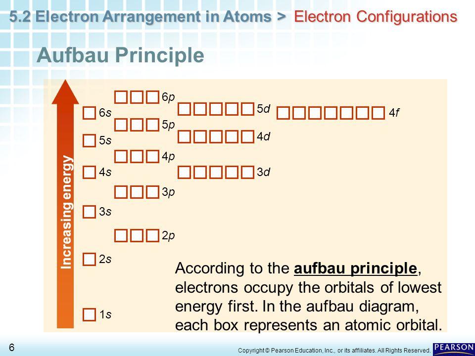 52 electron arrangement in atoms 1 copyright pearson education 6 52 ccuart Choice Image