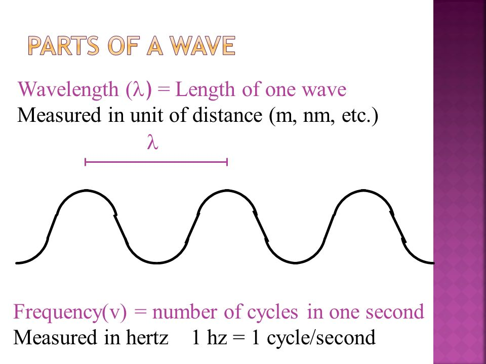 Frequency(v) = number of cycles in one second Measured in hertz 1 hz = 1 cycle/second Wavelength ( ) = Length of one wave Measured in unit of distance (m, nm, etc.)