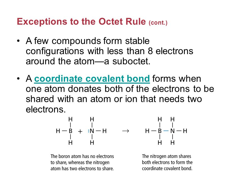 Covalent Compound Notes Why do atoms bond? Atoms gain stability ...