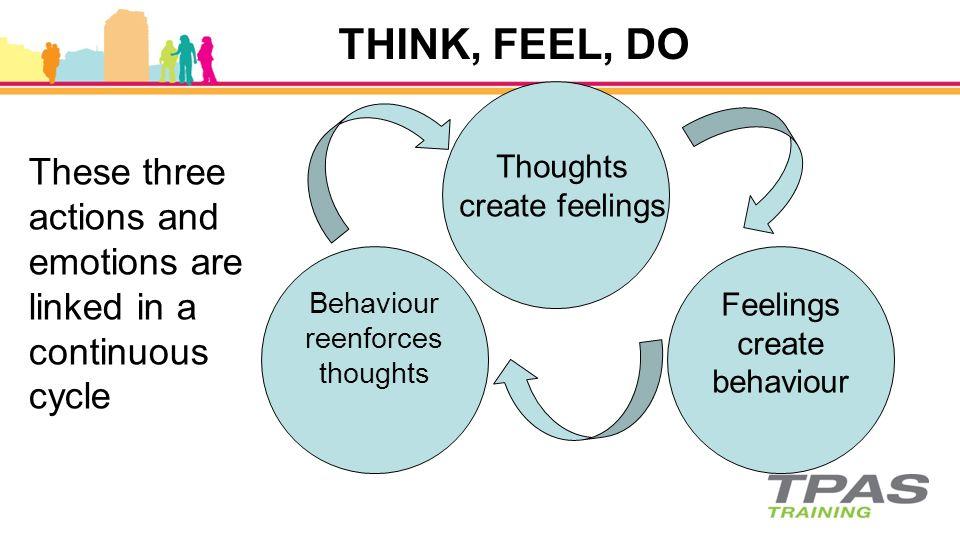 bio cognitive cycle emotion