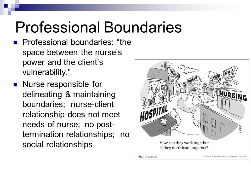 professional boundaries in nursing Professional boundaries self care marlene foreman, bsn, mn, acns-bc, achpn disclosures marlene foreman has no real or perceived conflicts of interest that.