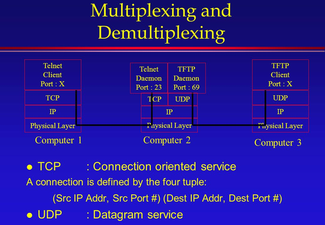 Multiplexing and Demultiplexing Physical Layer UDP l TCP: Connection oriented service A connection is defined by the four tuple: (Src IP Addr, Src Port #) (Dest IP Addr, Dest Port #) l UDP: Datagram service Physical Layer UDP IP TFTP Client Port : X IP Computer 1 Computer 3 Computer 2 TCP Telnet Client Port : X IP TCP TFTP Daemon Port : 69 Telnet Daemon Port : 23