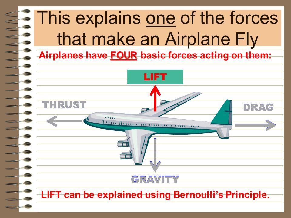 Bernoullis Pascals Archimedes Principles Principles of – Archimedes Principle Worksheet