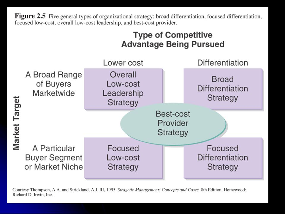 toyota cost leadership strategy