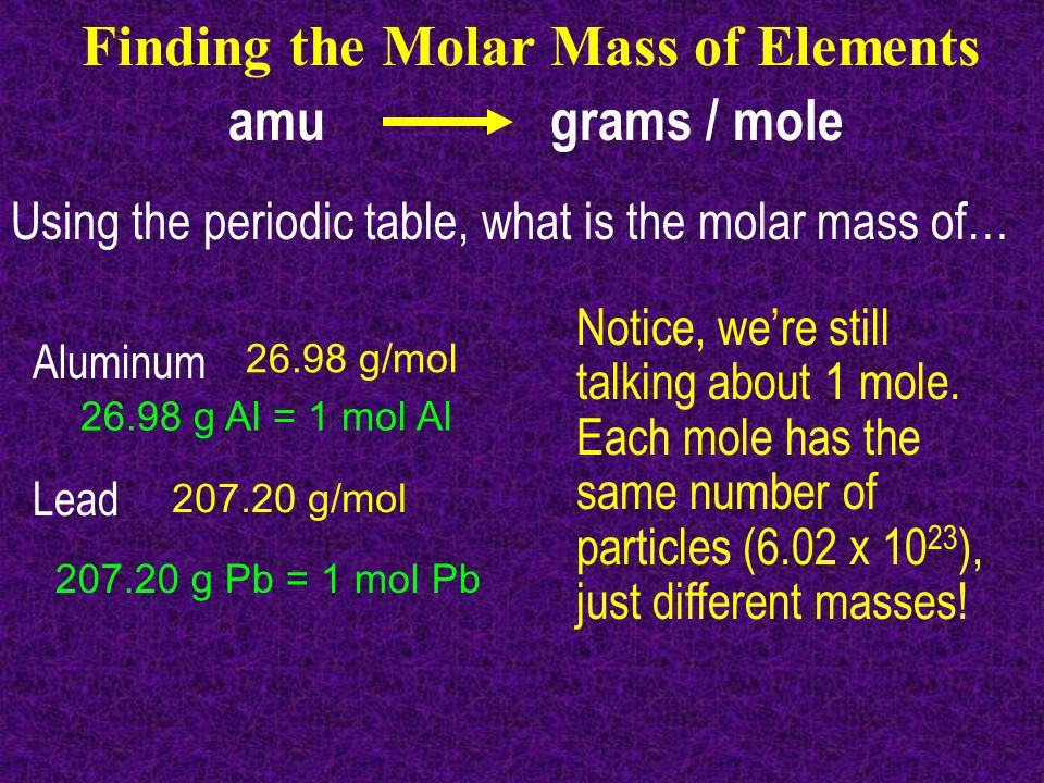 Introducing hellooo students mr mole chemistry joke q what finding the molar mass of elements using the periodic table what is the molar mass urtaz Choice Image