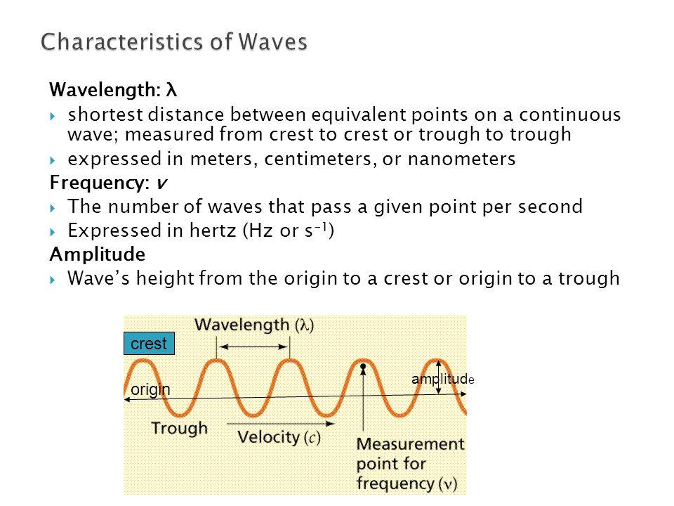 Wonderful 5 Wavelength: ...