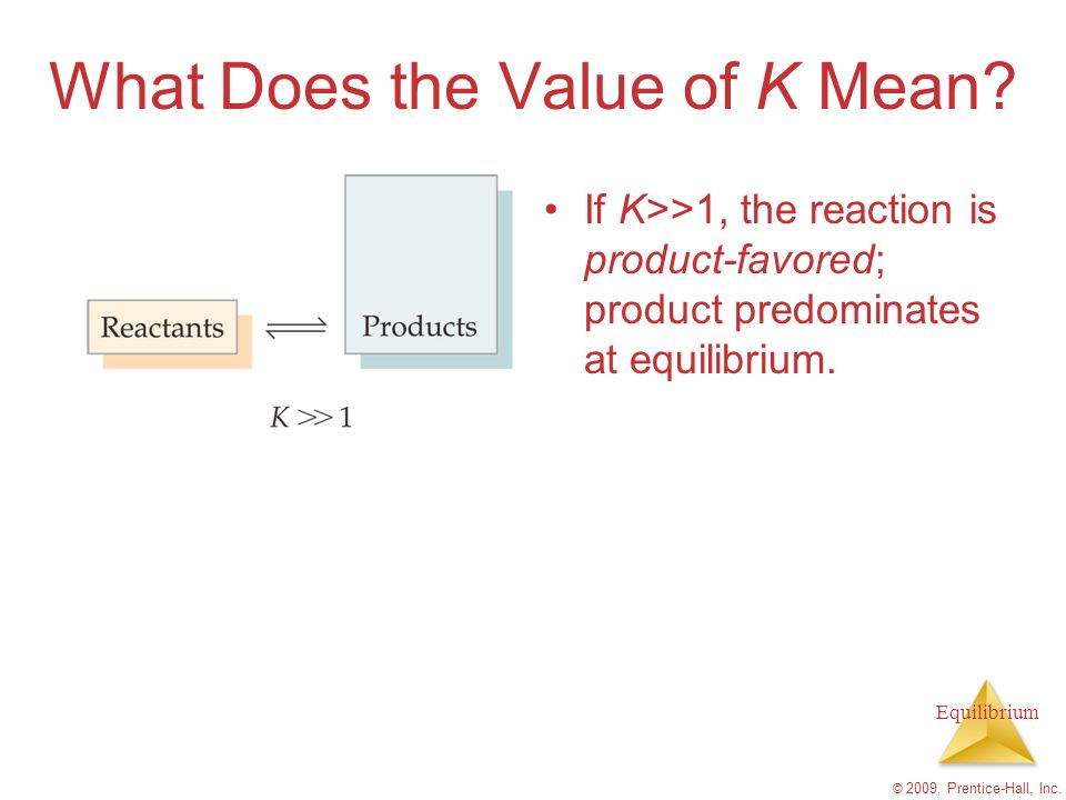 Equilibrium © 2009, Prentice-Hall, Inc. What Does the Value of K Mean.
