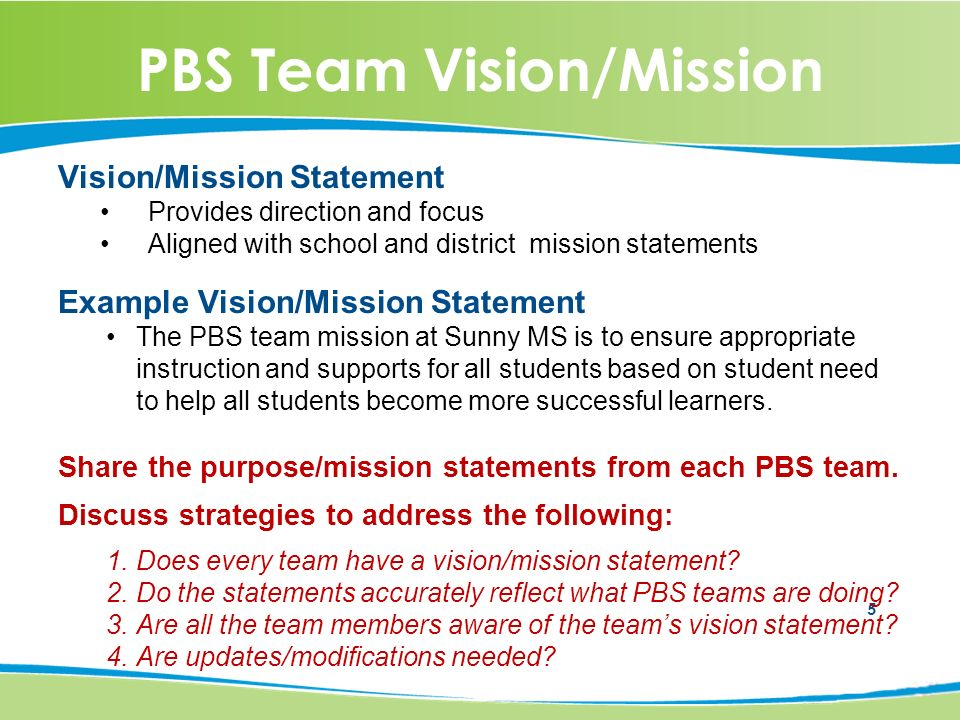 1 Effective Teaming And Facilitative Leadership Support Monthly Pbs