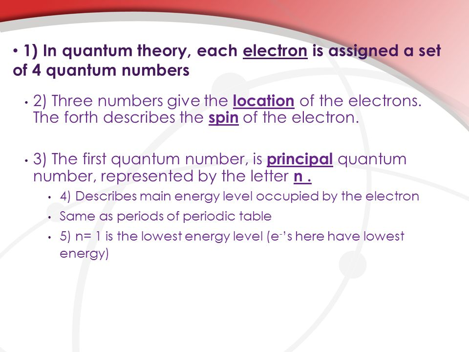 Labeling electrons in atoms 2 three numbers give the location of 2 2 urtaz Image collections