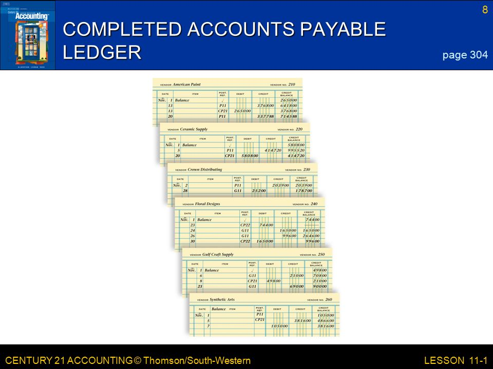 CENTURY 21 ACCOUNTING © Thomson/South-Western 8 LESSON 11-1 COMPLETED ACCOUNTS PAYABLE LEDGER page 304