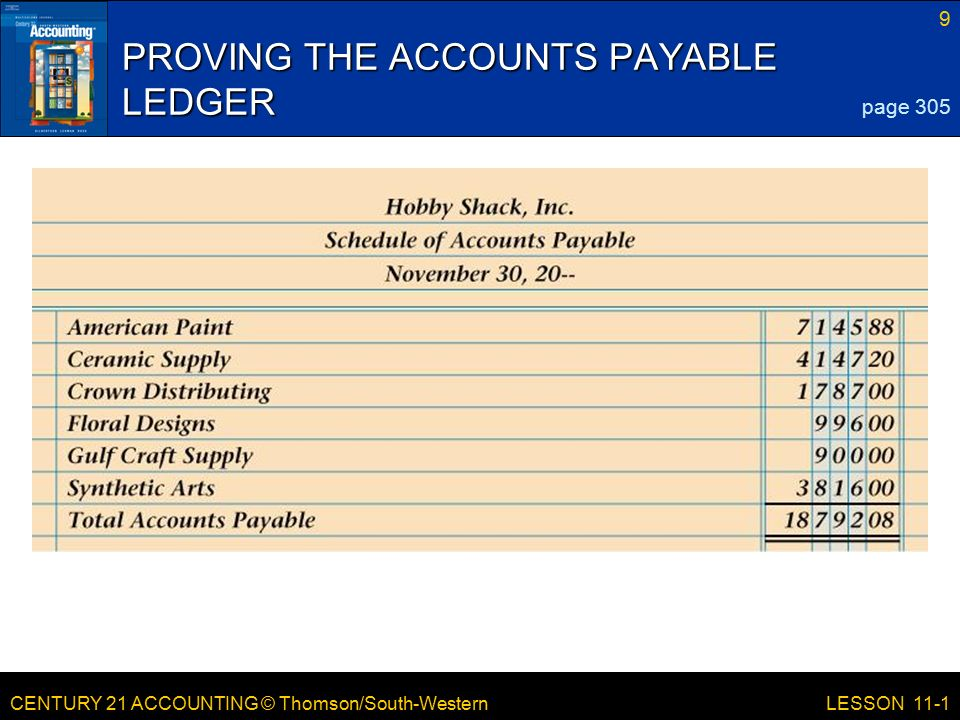 CENTURY 21 ACCOUNTING © Thomson/South-Western 9 LESSON 11-1 PROVING THE ACCOUNTS PAYABLE LEDGER page 305
