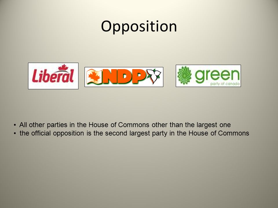 Opposition All other parties in the House of Commons other than the largest one the official opposition is the second largest party in the House of Commons