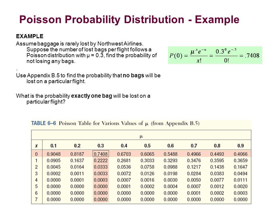 The poisson probability distribution Essay Academic Service ...
