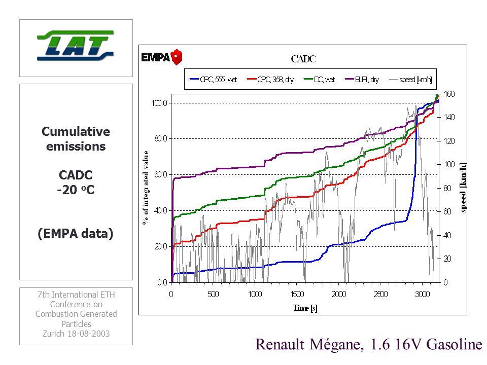 gasoline particle filter renault