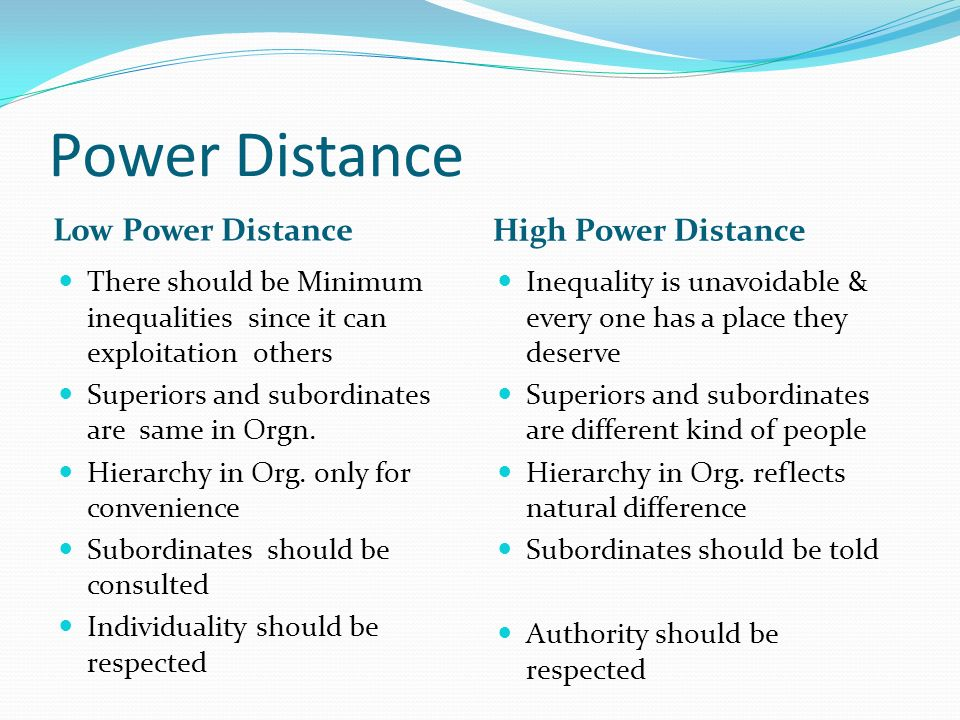 Power Distance Low Power Distance High Power Distance There should be Minimum inequalities since it can exploitation others Superiors and subordinates