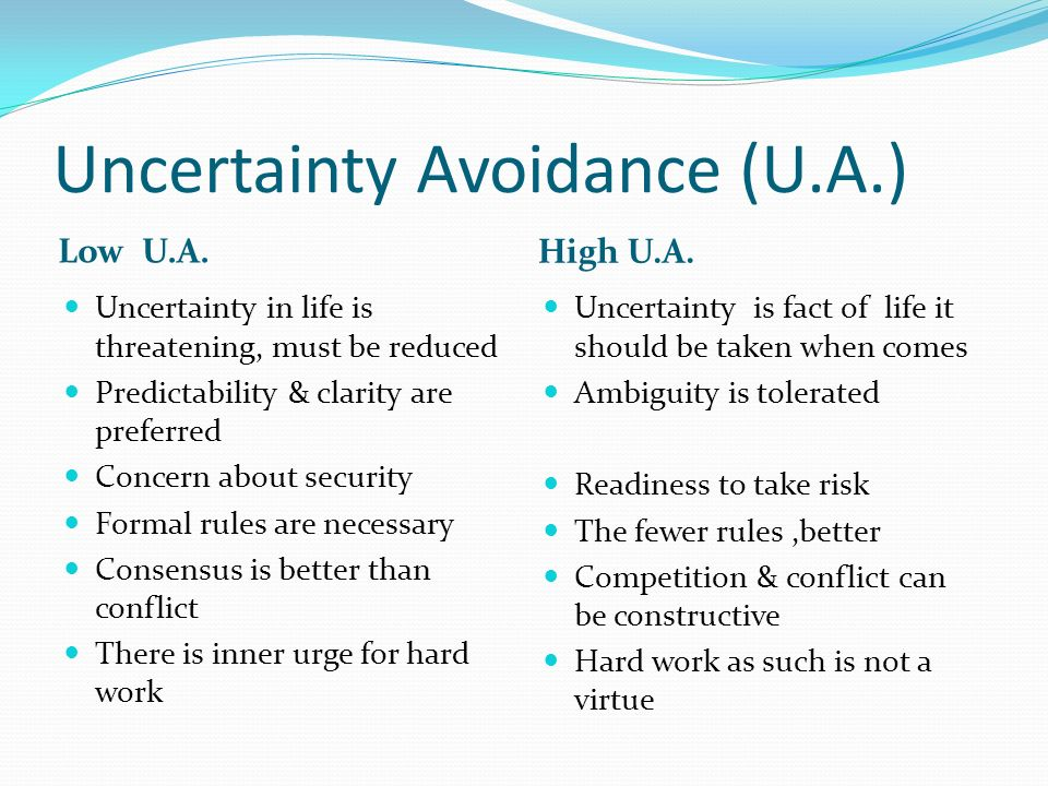 Uncertainty Avoidance (U.A.) Low U.A. High U.A. Uncertainty in life is threatening, must be reduced Predictability & clarity are preferred Concern abo