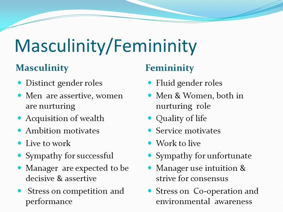 Masculinity/Femininity Masculinity Femininity Distinct gender roles Men are assertive, women are nurturing Acquisition of wealth Ambition motivates Li
