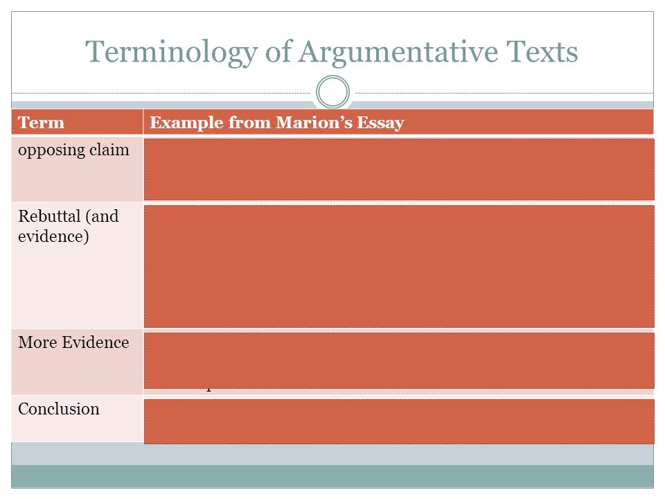 argumentative essay modern technology
