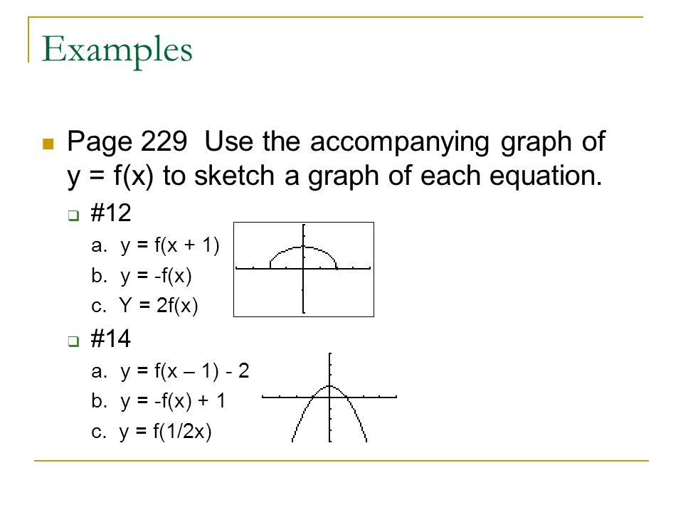 Examples Page 229 Use the accompanying graph of y = f(x) to sketch a graph of each equation.