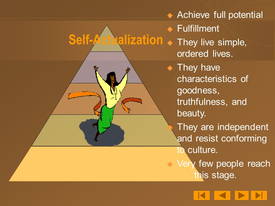Self-Actualization  Achieve full potential  Fulfillment  They live simple, ordered lives.  They have characteristics of goodness, truthfulness, an
