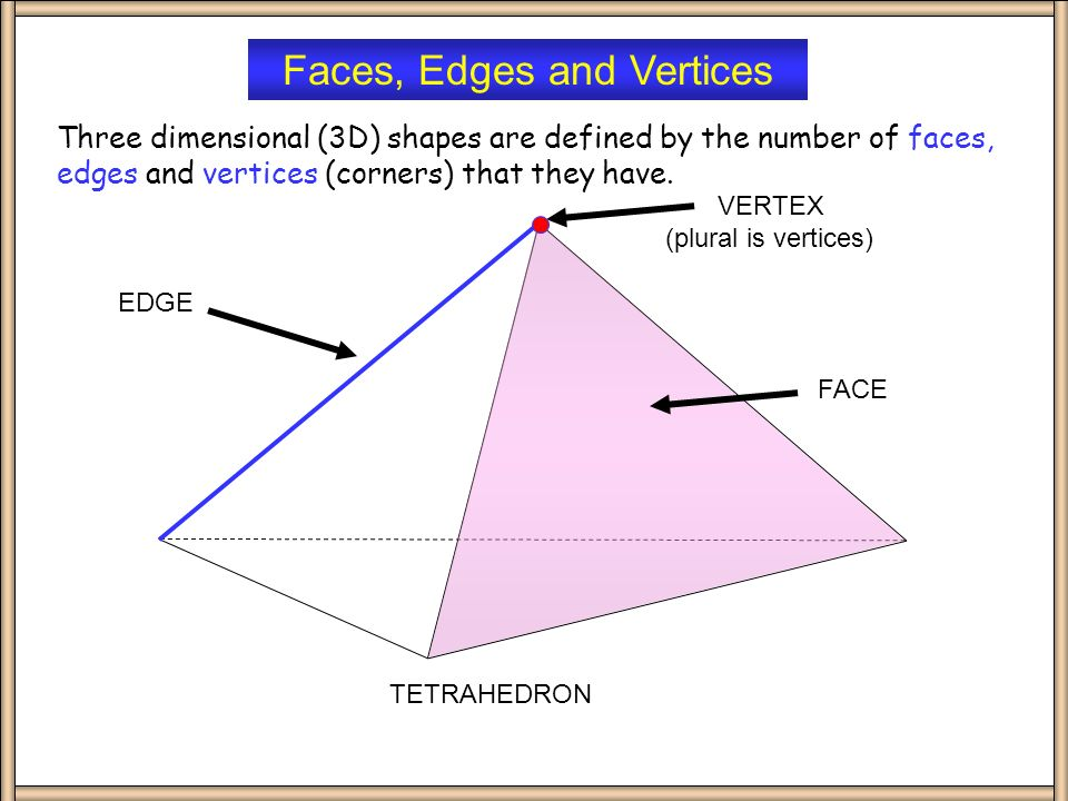 Faces Edges Vertices Worksheet Bhbrinfo – Faces Edges and Vertices Worksheet