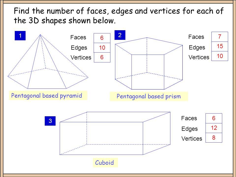 Faces Edges and Vertices 3D shapes Faces Edges and Vertices – Faces Edges and Vertices Worksheet
