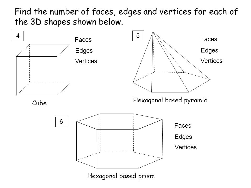 Faces Edges and Vertices 3D shapes Faces Edges and Vertices – Faces Edges Vertices Worksheet