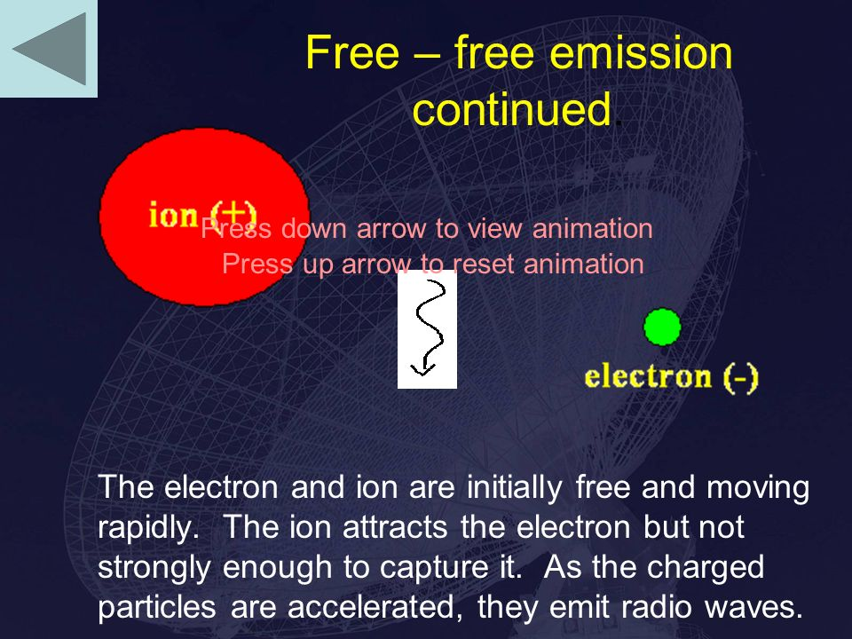 Free – free emission continued. The electron and ion are initially free and moving rapidly.
