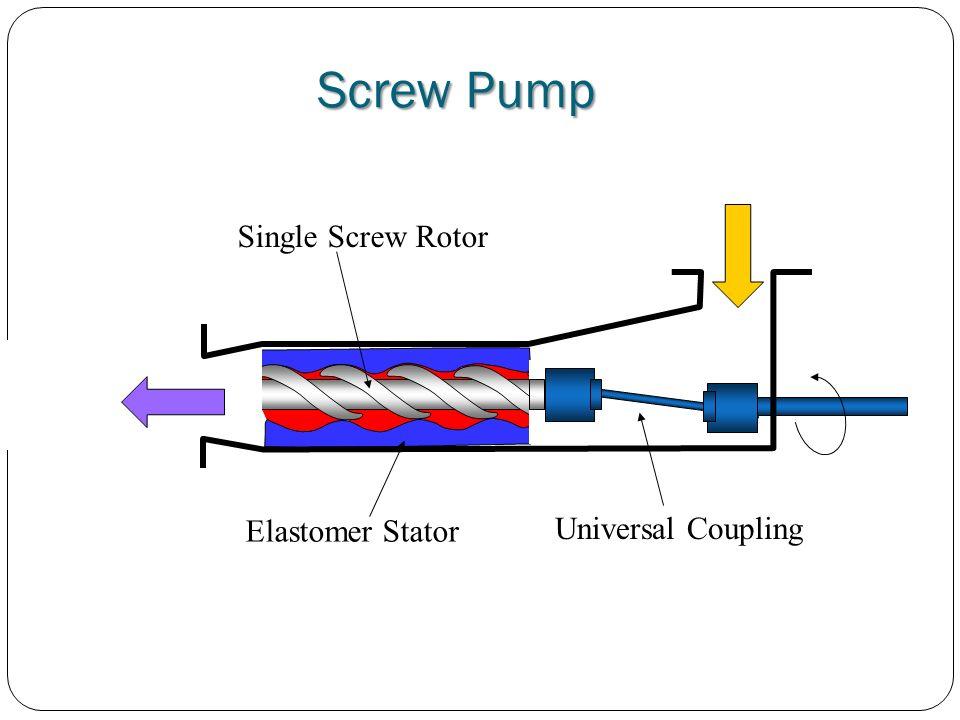 Screw Pump Elastomer Stator Universal Coupling Single Screw Rotor