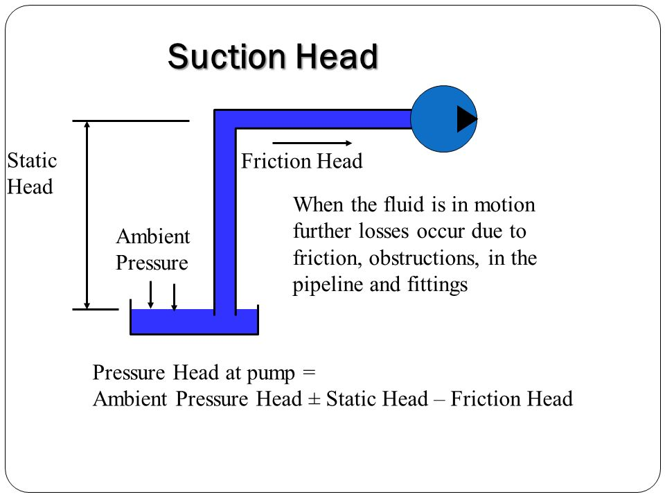 Suction Head Static Head Ambient Pressure When the fluid is in motion further losses occur due to friction, obstructions, in the pipeline and fittings Pressure Head at pump = Ambient Pressure Head ± Static Head – Friction Head Friction Head