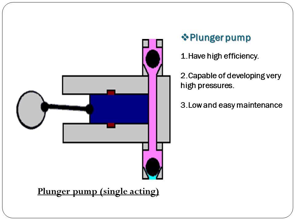  Plunger pump  Plunger pump 1.Have high efficiency.