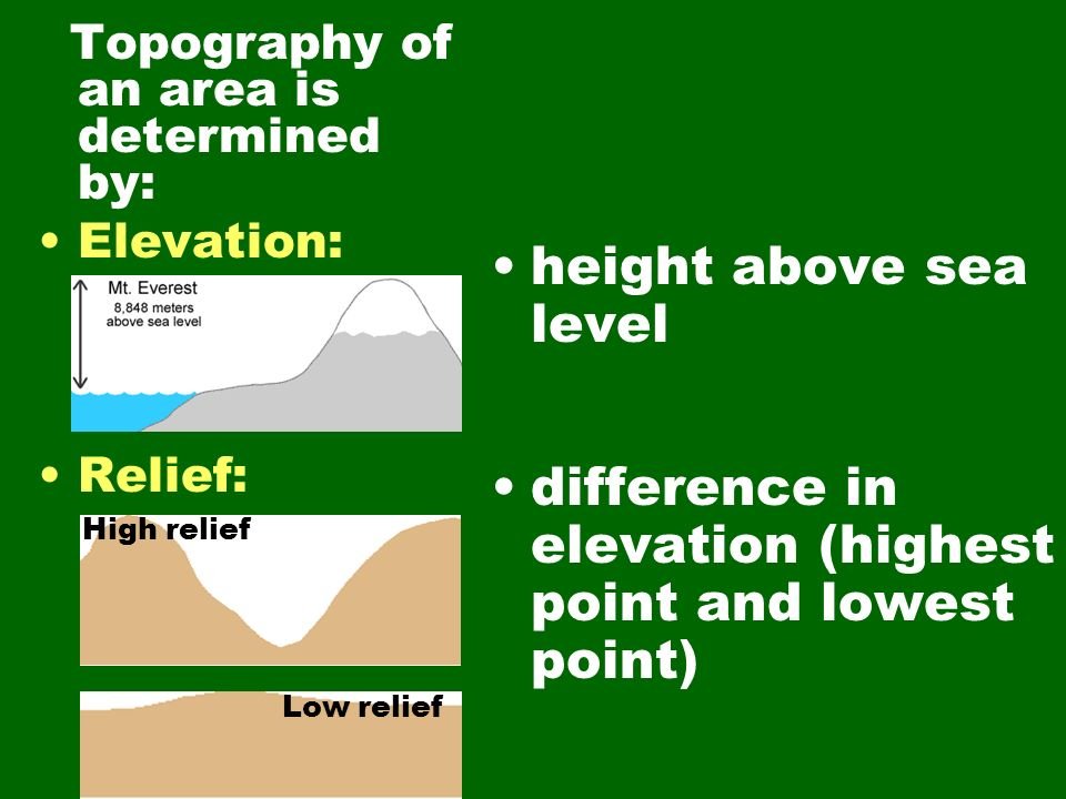 topography and height Topography: creating a basic topo surface all four points are at the same elevational height very rarely is the topography of your site flat.