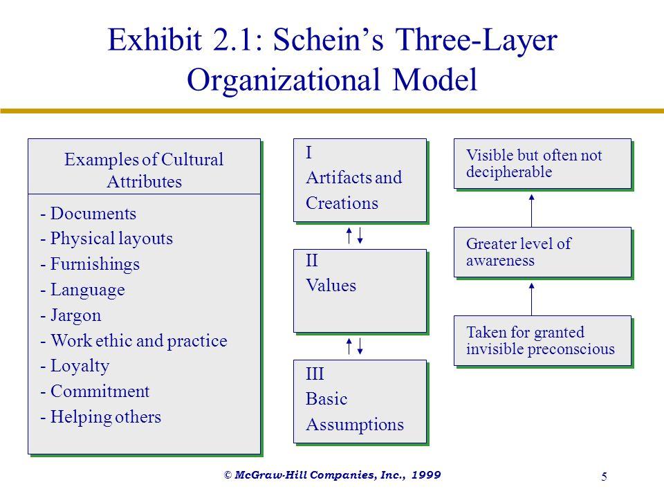 Mcgraw Hill Companies Inc Chapter 2 Organizational Culture John M