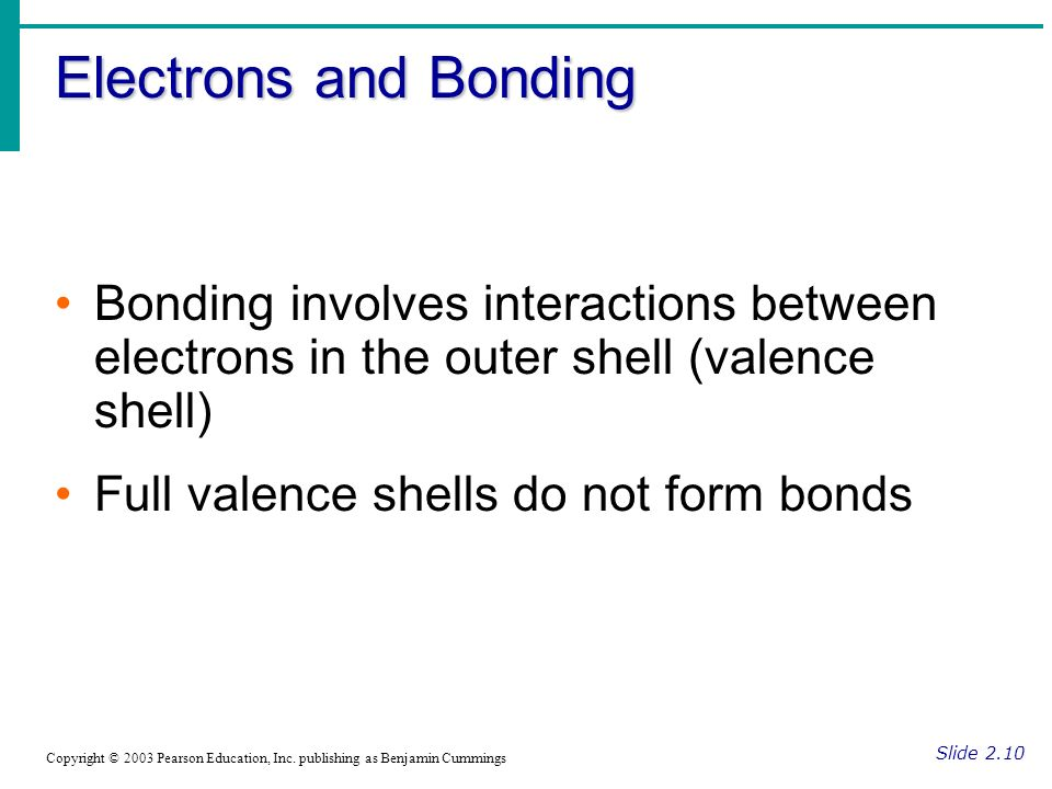Electrons and Bonding Slide 2.10 Copyright © 2003 Pearson Education, Inc.