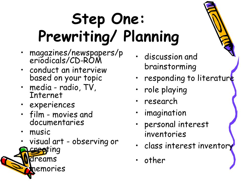 Step One: Prewriting/ Planning magazines/newspapers/p eriodicals/CD-ROM conduct an interview based on your topic media - radio, TV, Internet experiences film - movies and documentaries music visual art - observing or creating dreams memories discussion and brainstorming responding to literature role playing research imagination personal interest inventories class interest inventory other