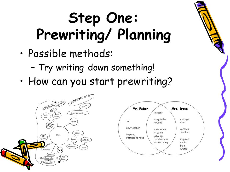 Step One: Prewriting/ Planning Possible methods: –Try writing down something.