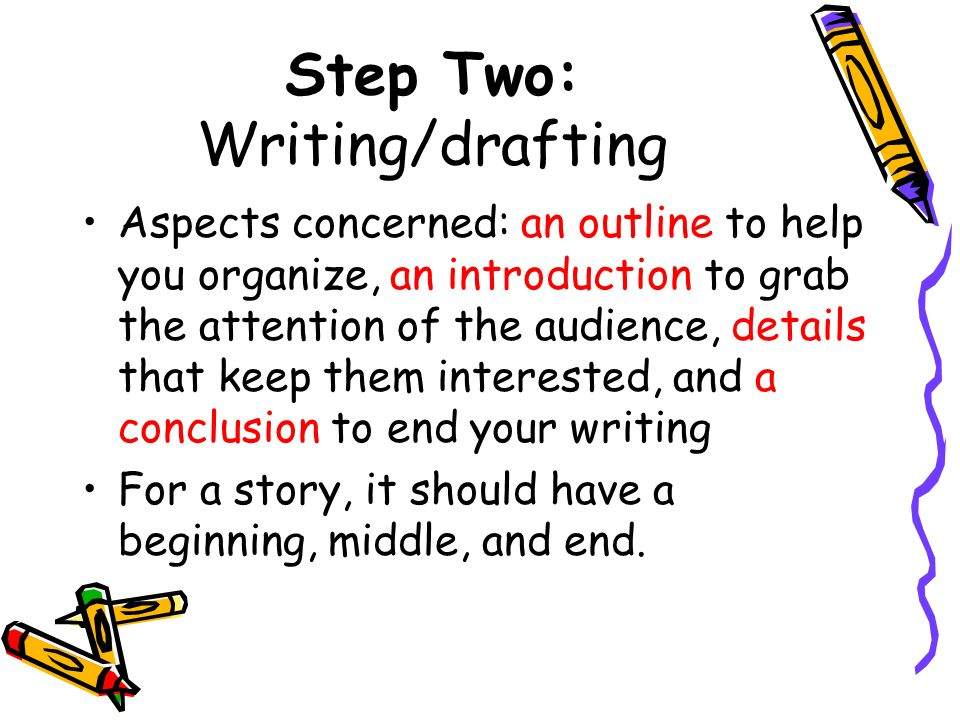 Step Two: Writing/drafting Aspects concerned: an outline to help you organize, an introduction to grab the attention of the audience, details that keep them interested, and a conclusion to end your writing For a story, it should have a beginning, middle, and end.