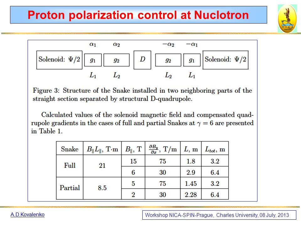 A.D.Kovalenko Proton polarization control at Nuclotron Workshop NICA-SPIN-Prague, Charles University, 08 July, 2013
