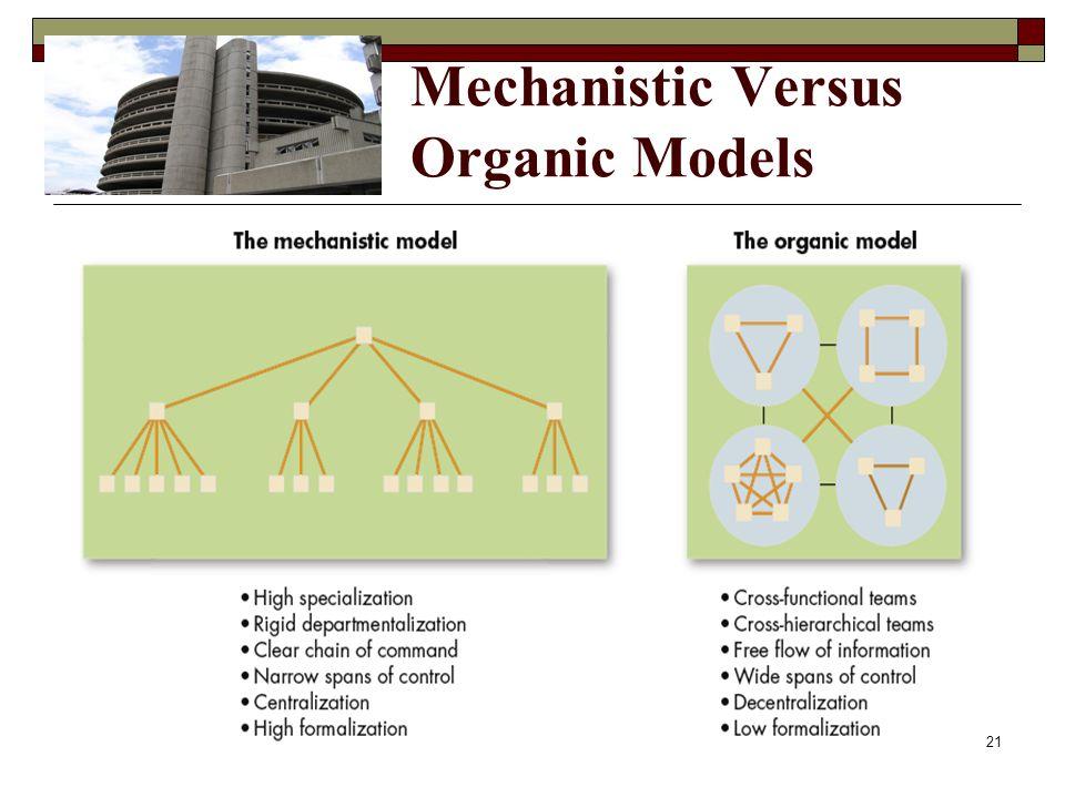 Mechanistic Versus Organic Models 21