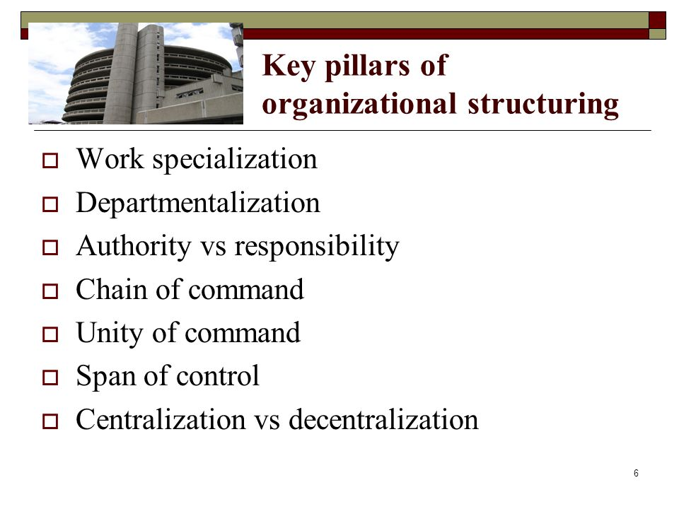 Key pillars of organizational structuring  Work specialization  Departmentalization  Authority vs responsibility  Chain of command  Unity of comm
