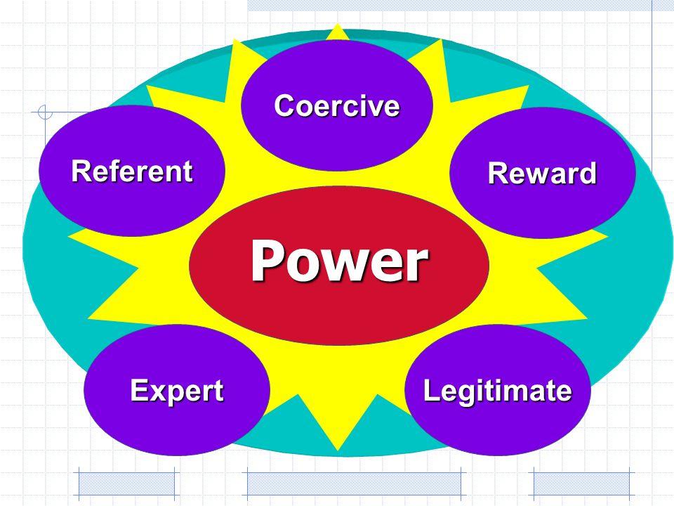 ExpertLegitimate Coercive Referent Reward Power