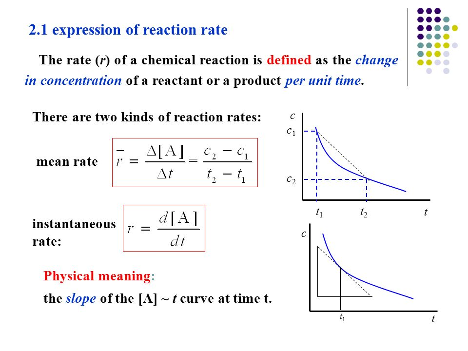 an overview of the experiment on the rate of a chemical reaction upon reactant concetrations Sample exercise 141 calculating an average rate of reaction effect of concentration on rate consider a reaction a + b of the rates from two experiments.