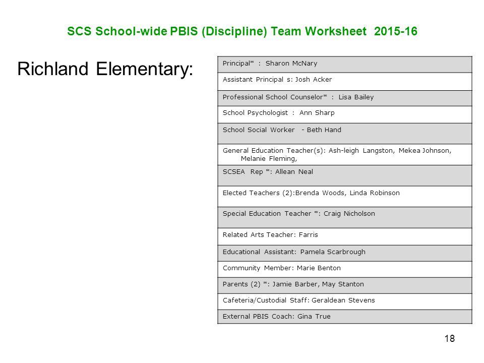 Elementary In School Suspension Worksheets - Worksheets